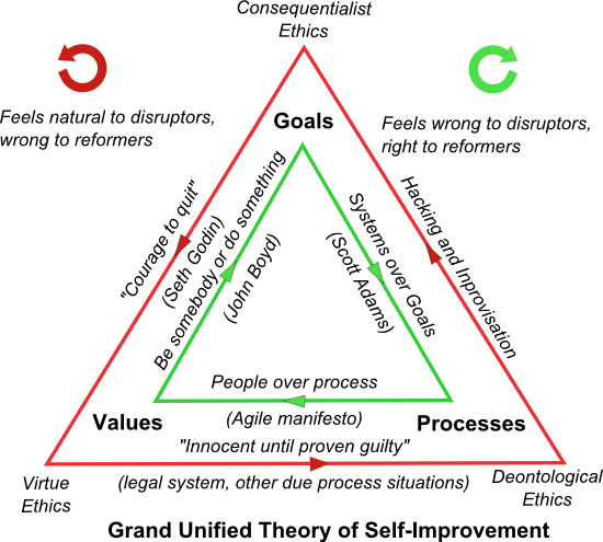 GpvTriangle